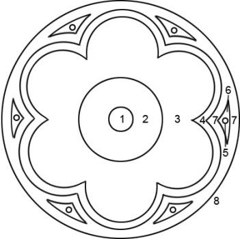 Схема клумбы «Венский цветок»