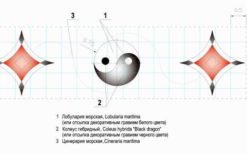 схем формирования клумбы