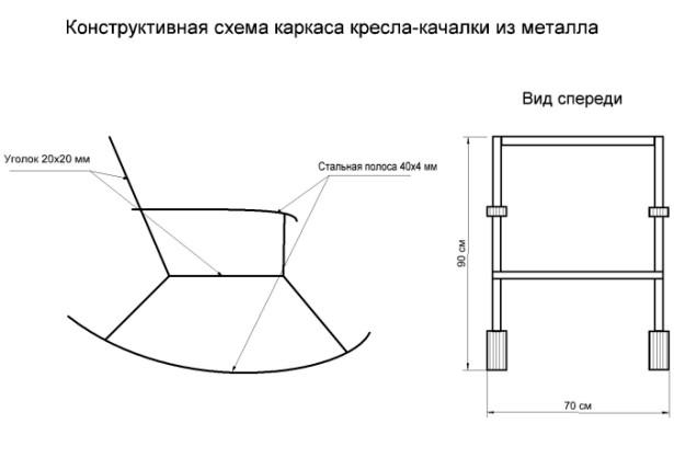 Кресло-качалка сделать своими руками из металла