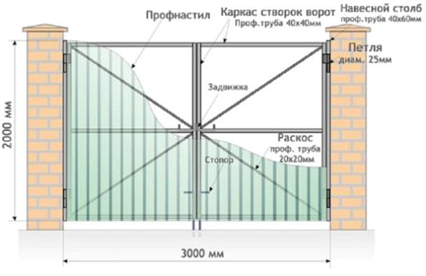 Схема 2. Ворота с поперечной рейкой и диагоналями