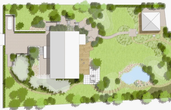фото участка 10 соток ландшафтный дизайн