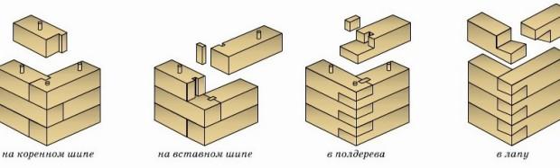 Как построить баню из бруса своими руками проекты