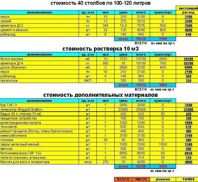 Утепление фасада цена в украине