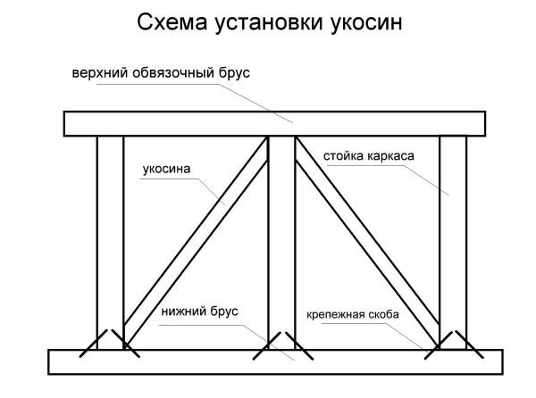 4х5 метров) каркасная