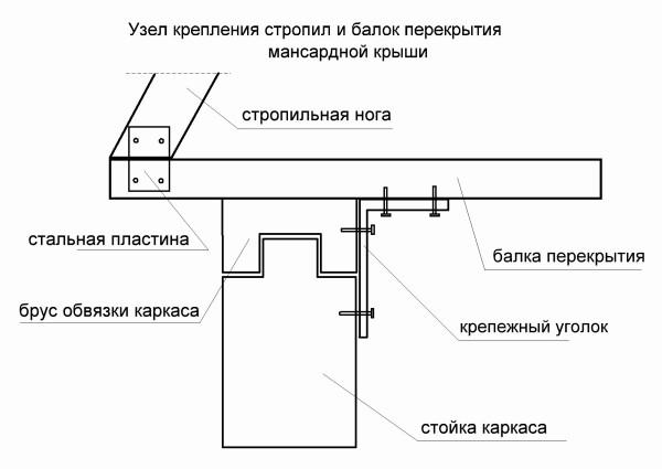 Баня из металлокаркаса своими руками
