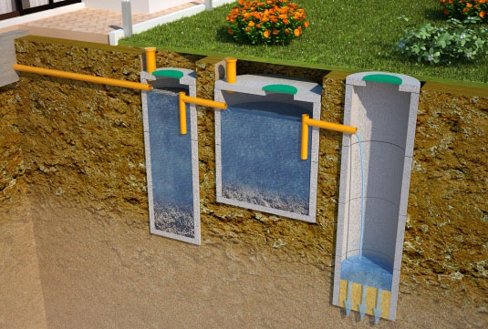 Установка канализации в частном доме