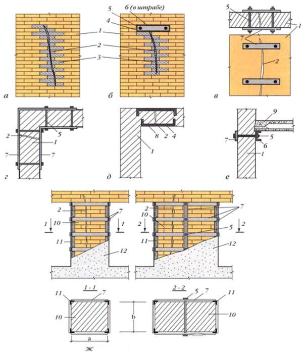 а - установка кирпичного замка; б – кирпичный замок с якорем;  усиление пластинами с натяжными болтами (в - ровная стена; г – угол стены); д – ремонт сквозной трещины стальными скобами; е - ремонт в месте опирания плиты перекрытия; ж – усиление треснувшего простенка. 1- кирпичная стена; 2- трещина; 3 –кирпичный замок; 4 –цементный раствор; 5 –стяжной болт; 6 –швеллер (якорь); 7 – накладка из стали; 8 – скобы (шаг установки 50 см); 9 – плита перекрытия; 10 – простенок кирпичный; 11 – уголок; 12 – отделочный слой.