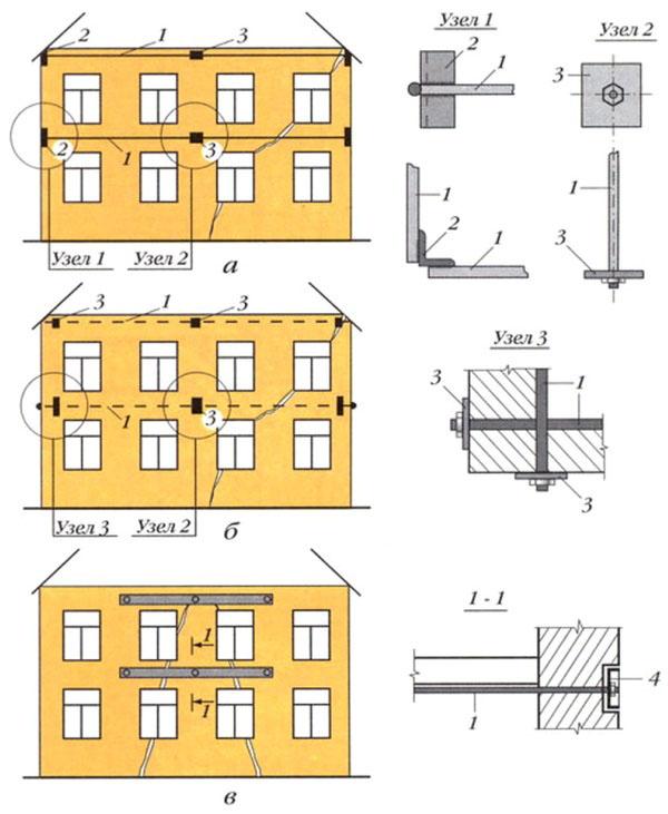 а, б - стальные тяги по наружной (а) и внутренней (б) стороне стены; в – установка ненапрягаемых швеллеров-тяжей; 1 – стальная тяга; 2 -уголок; 3 - стальная опорная пластина; 4 - швеллер.
