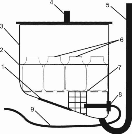 1. Заглушка активатора; 2.Уровень воды; 3.Бак от стиральной машины; 4.Крышка; 5.Шланг для слива; 6.Банки с консервацией; 7.Проволочная сетка; 8.Электрокипятильник (ТЭН) на 2 Квт; 9.Электрокабель.