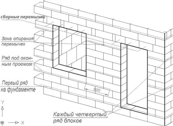 Схема армирования кладки из керамзитовых блоков