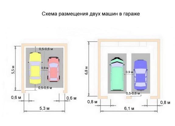 Сколько стоит гараж оренбург