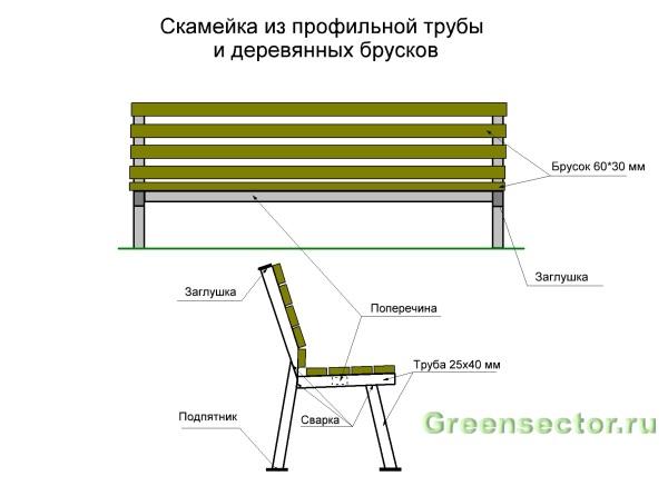 Скамейка профильной трубы своими руками чертежи