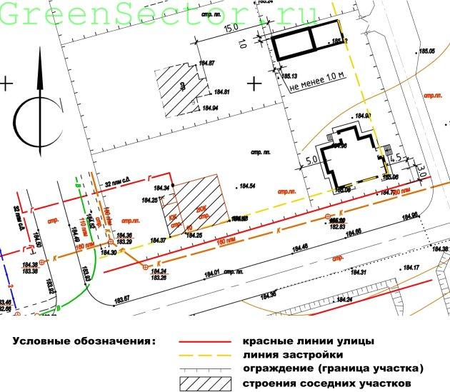 Схема расположения зданий на участке фото 336