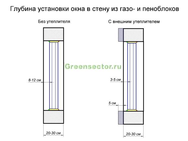 Утепление швов в панельном доме омск