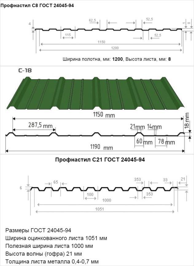 Схемы №1- 3 Геометрические характеристики популярных марок стенового профнастила (С8, С18, С21)