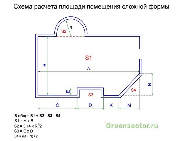 Рис. №3 Определение площади пола в комнате с полукруглым эркером, выступом и поворотом стены