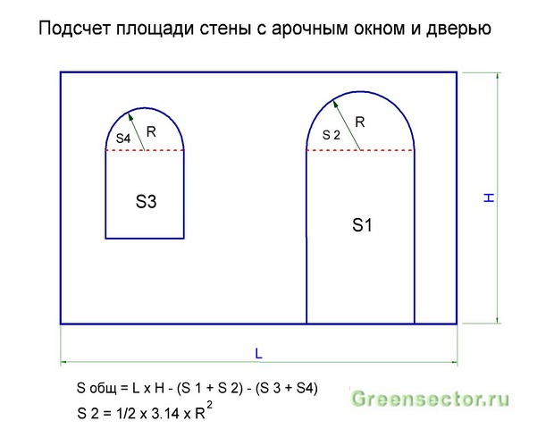 Как рассчитать площадь шпатлевки стен наливной пол композит