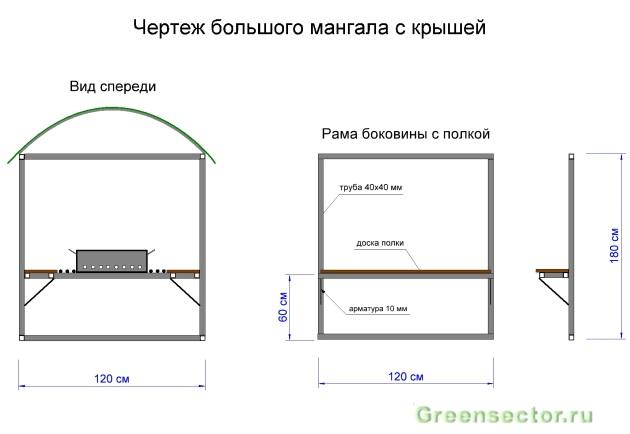 Как сварить мангал с крышей своими руками 84