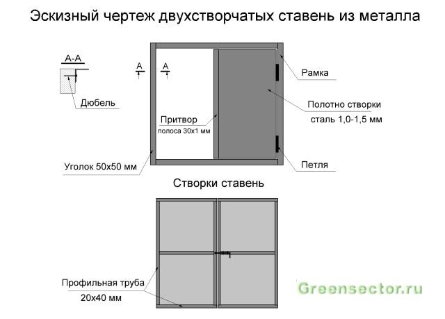 Ставни на окна для дачи: виды и изготовление своими руками