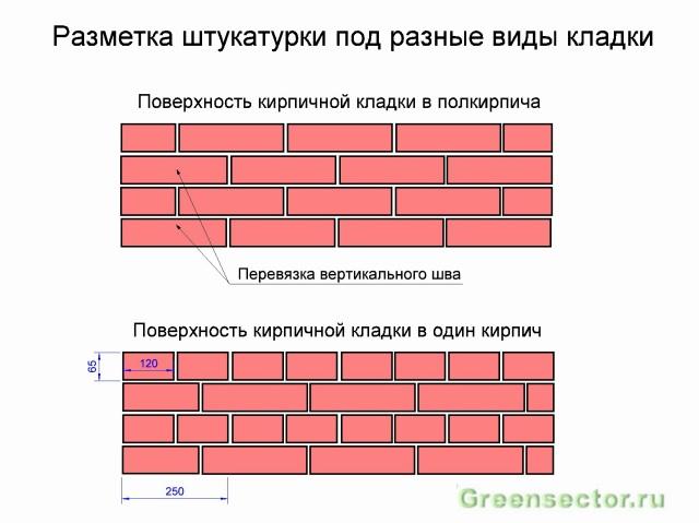 Сделать кирпичную стену своими руками