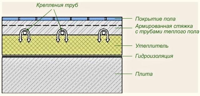 Гидроизоляция петрович fiberpool