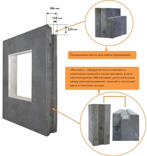 Цокольная панель из керамзитобетона алмазные коронки по бетону купить в перми